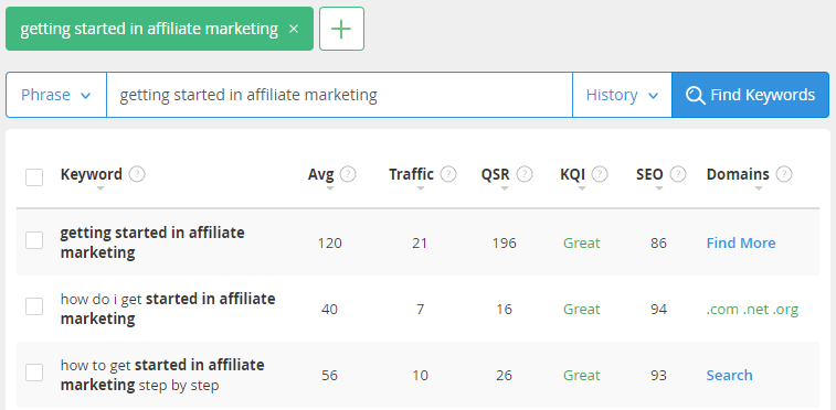 best affiliate marketing tools: keyword research